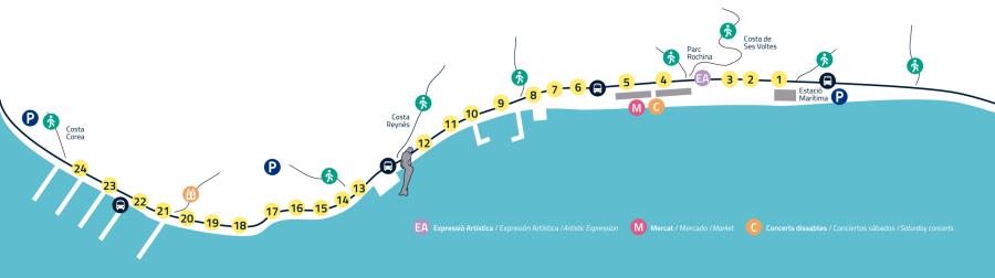 mapa nits al port